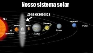 Sistema Solar5